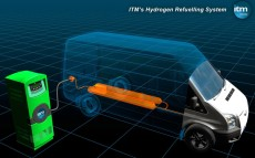 Ford Transit Hydrogen